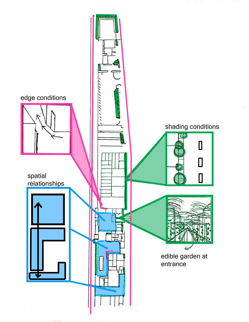 Site diagram edited.png